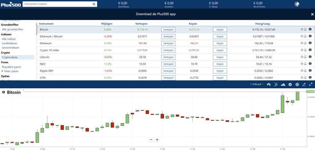 Plus500 beschikbare cryptocurrencies