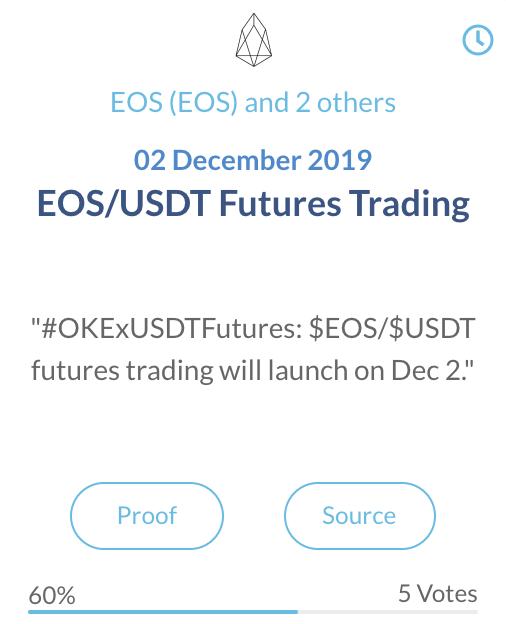 EOS USDT Futures trading