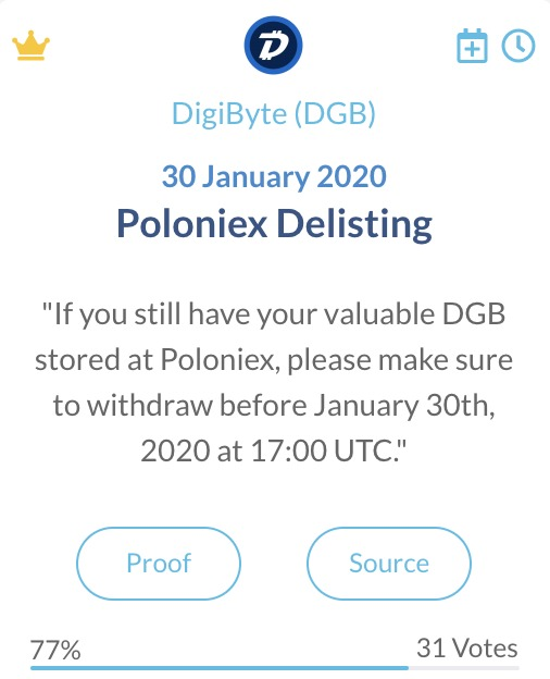 Digibyte DGB Poloniex delisting