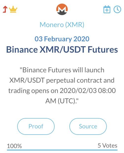 Binance Monero XMR USDT futures