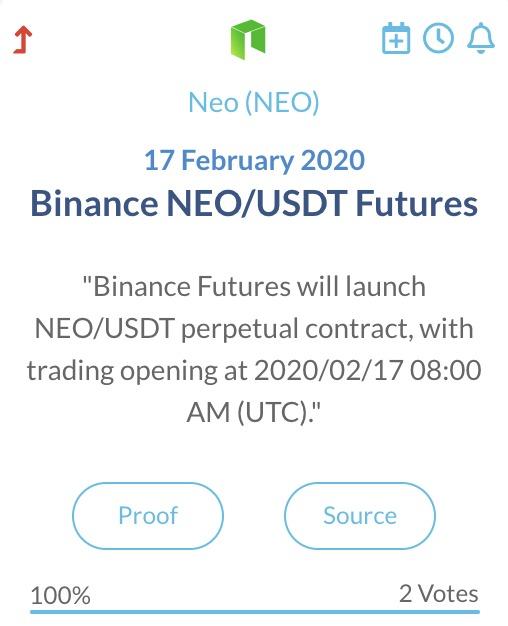Binance NEO USDT futures