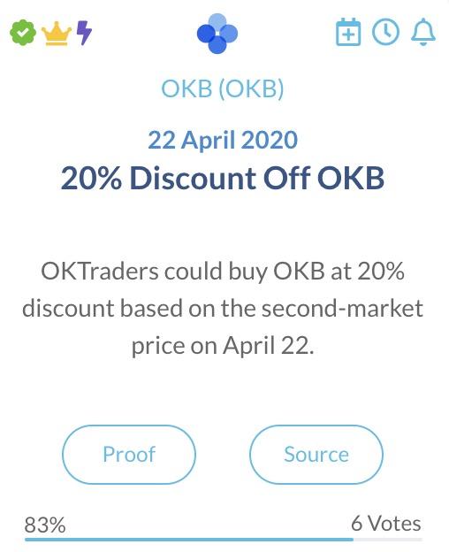 20 procent korting op OKB