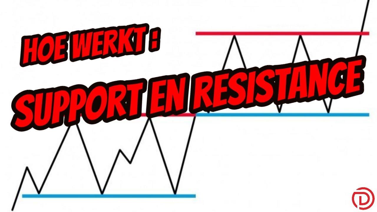 Hoe werkt support en resistance