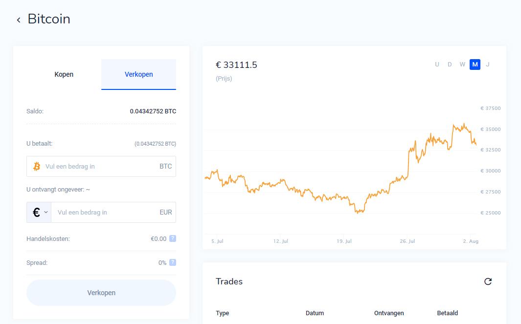 Bitvavo Bitcoin verkopen