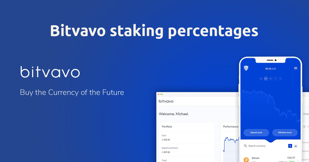 Bitvavo staking percentages